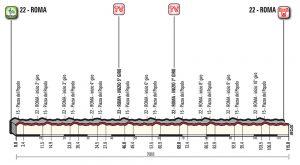Giro de Italia 2018 - Etapa 20 - Perfil