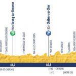 Tour de l'Avenir 2018 - Etapa 5