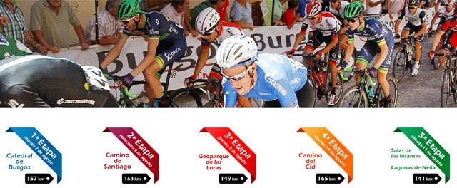 Recorrido de la Vuelta a Burgos 2018