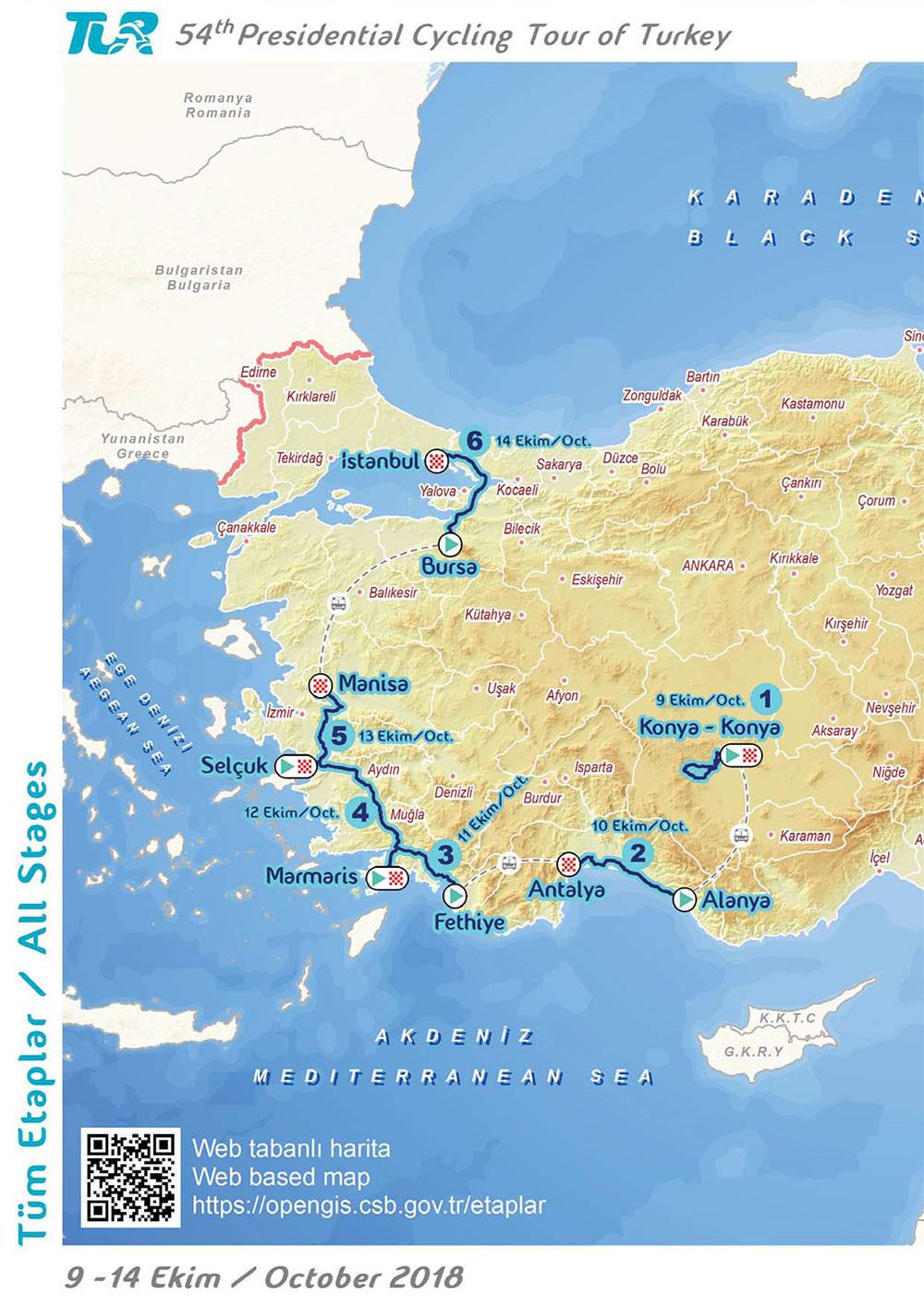 Tour de Turquía 2018 – Recorrido