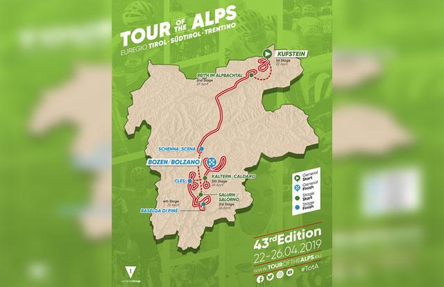 Tour de los Alpes 2019 - Recorrido