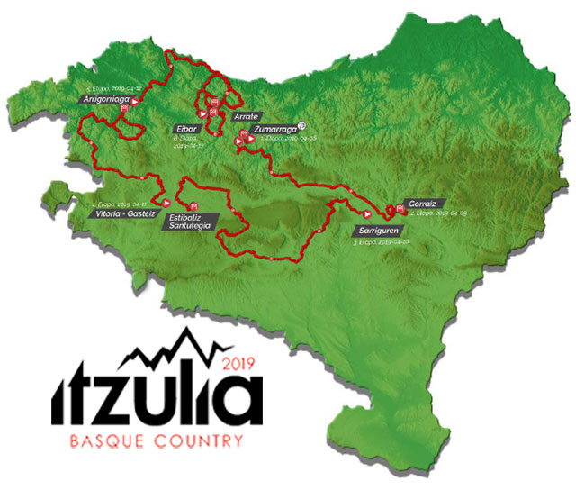 Vuelta al País Vasco 2019 - Recorrido