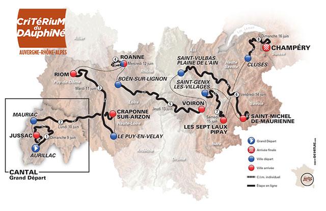 Critérium du Dauphiné 2019 - Recorrido