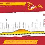 Tour Colombia 2020 - Etapa 1