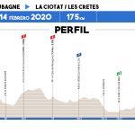 Tour de la Provence 2020 - Etapa 2