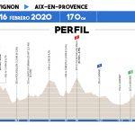 Tour de la Provence 2020 - Etapa 4