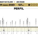 UAE Tour 2020 – Etapa 7