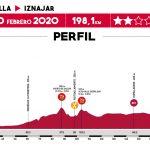 Vuelta a Andalucia 2020 – Etapa 2