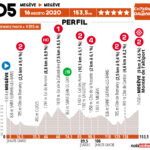 Dauphiné du Dauphiné 2020 - Etapa 5