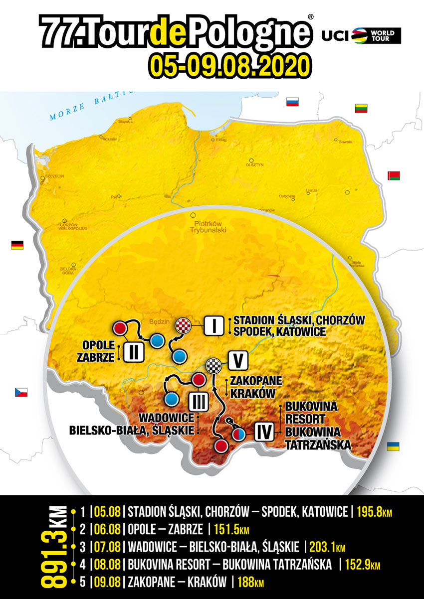 Recorrido del Tour de Polonia 2020
