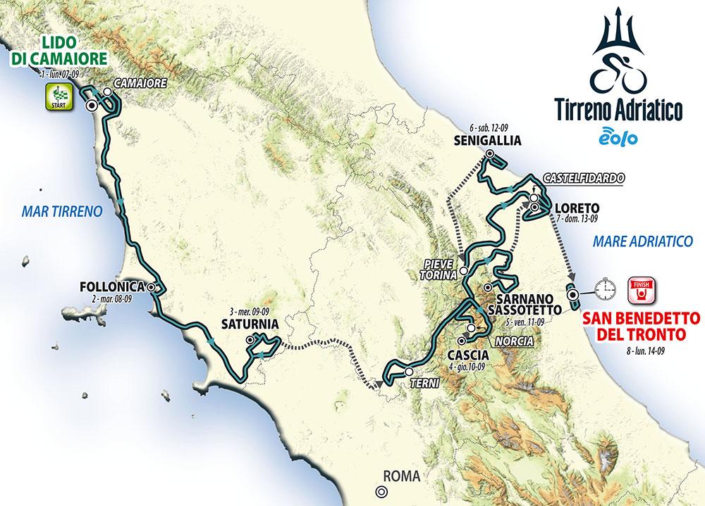 Tirreno-Adriático 2020 - Recorrido