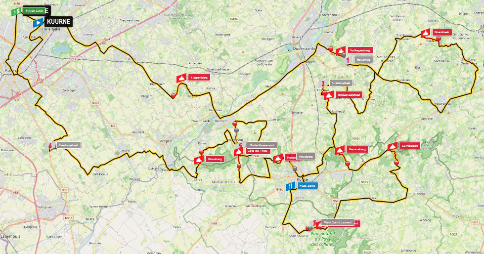 Recorrido de la Kuurne-Bruselas-Kuurne 2021