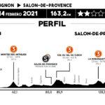 Tour de La Provence 2021 - Etapa 4