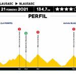 Tour des Alpes Maritimes et du Var 2021 - Etapa 3