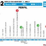 Paris-Niza 2021 - Etapa 2