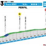 Paris-Niza 2021 - Etapa 3