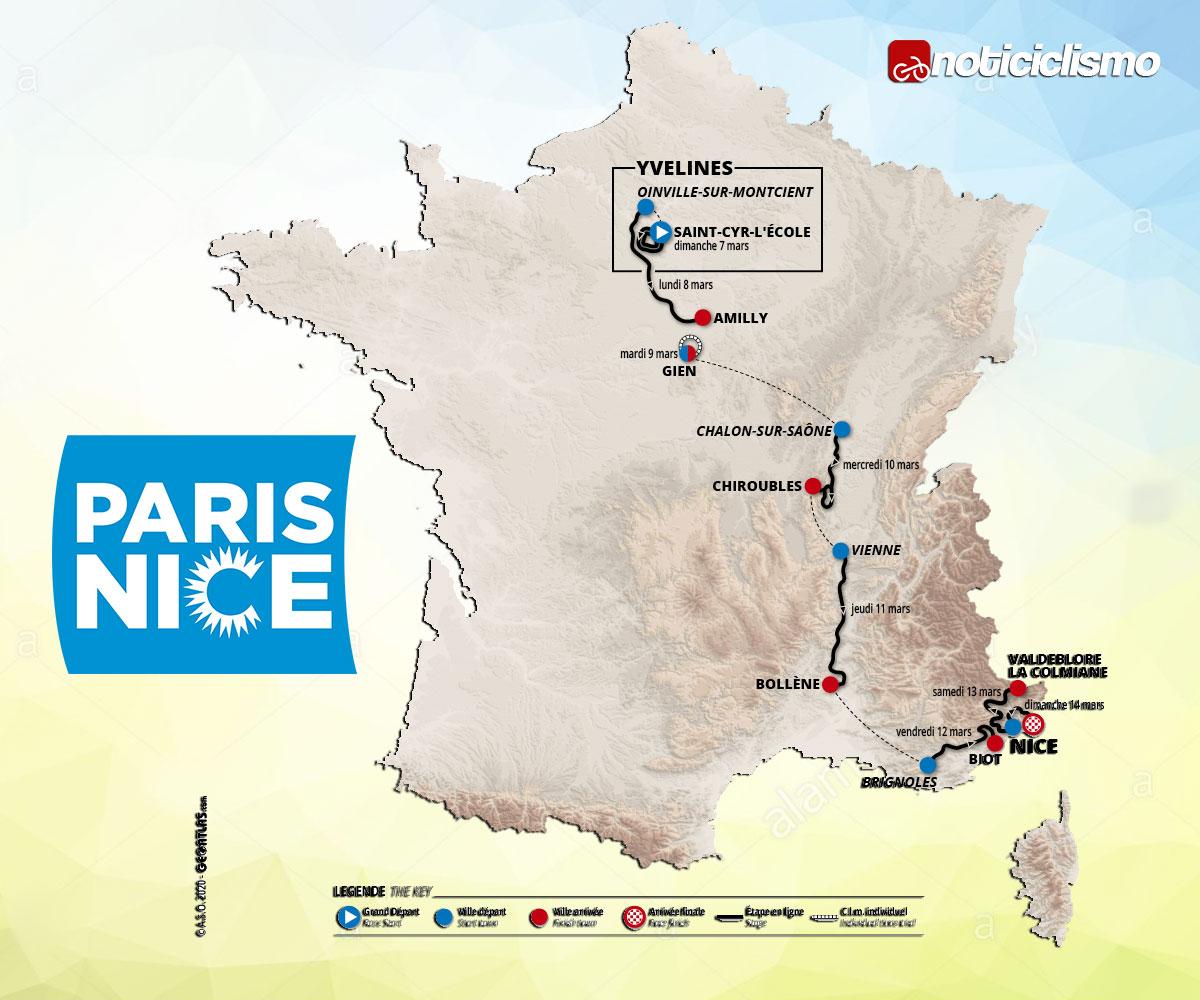Paris-Niza 2021 - Recorrido
