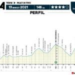 Tirreno-Adriático 2021 - Etapa 4
