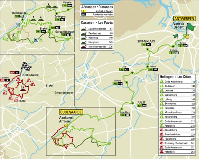 Tour de Flandes 2021 - Recorrido