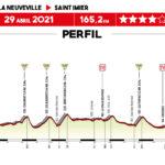 Tour de Romandía 2021 – Etapa 2
