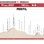 Tour de los Alpes 2021 - Etapa 1