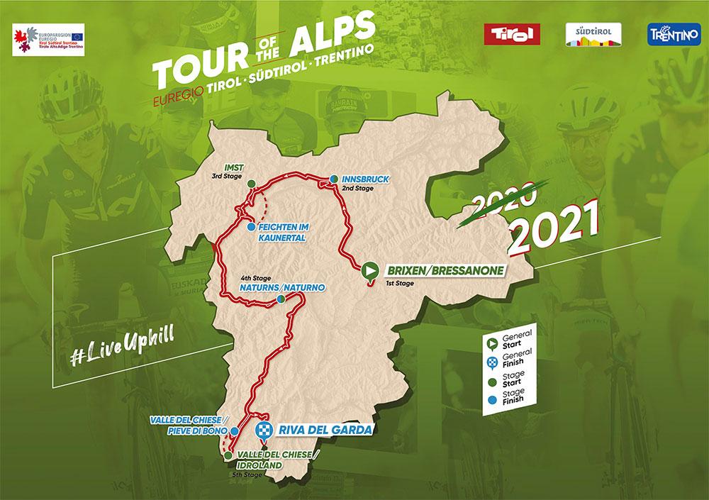 Recorrido del Tour de los Alpes 2021