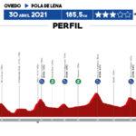 Vuelta Asturias 2021 - Etapa 1