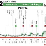 Vuelta al País Vasco 2021 - Etapa 2