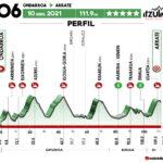 Vuelta al País Vasco 2021 - Etapa 6