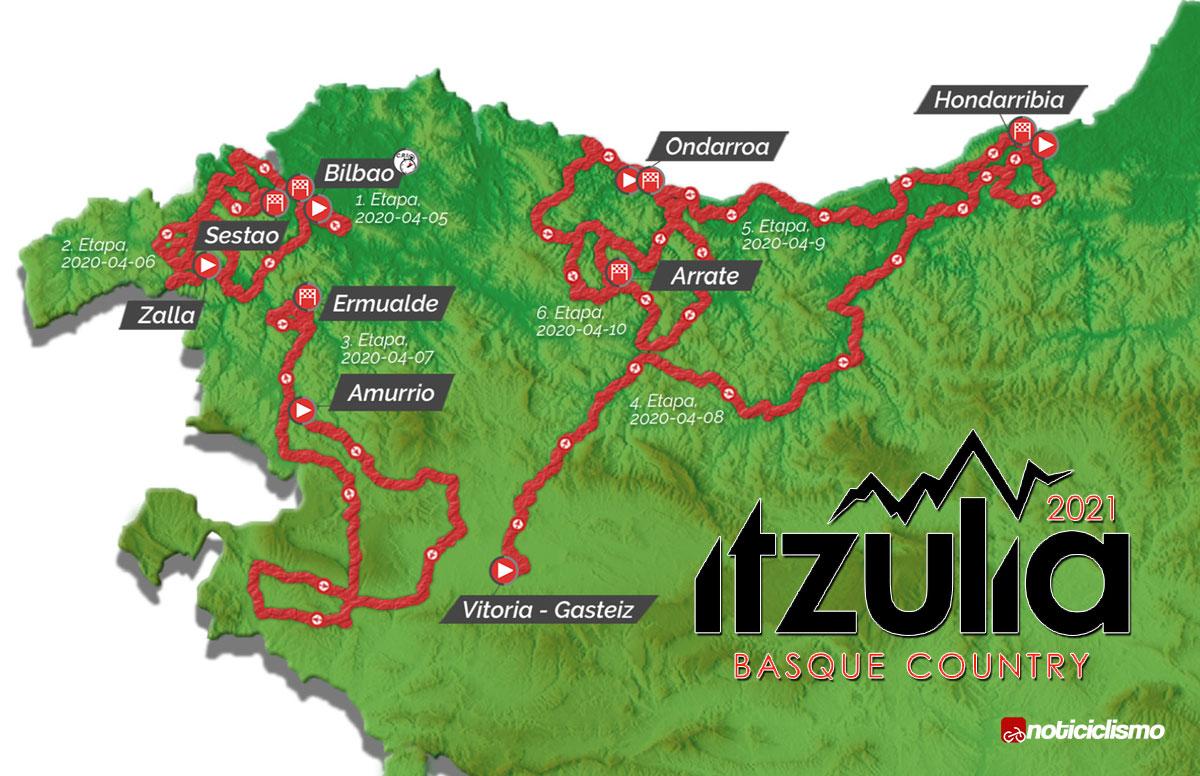 Recorrido de la Vuelta al País Vasco 2021