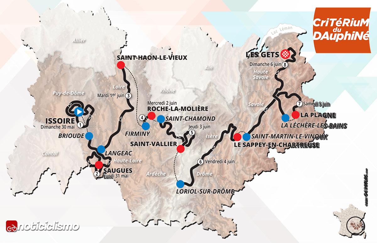 Critérium du Dauphiné 2021 – Recorrido