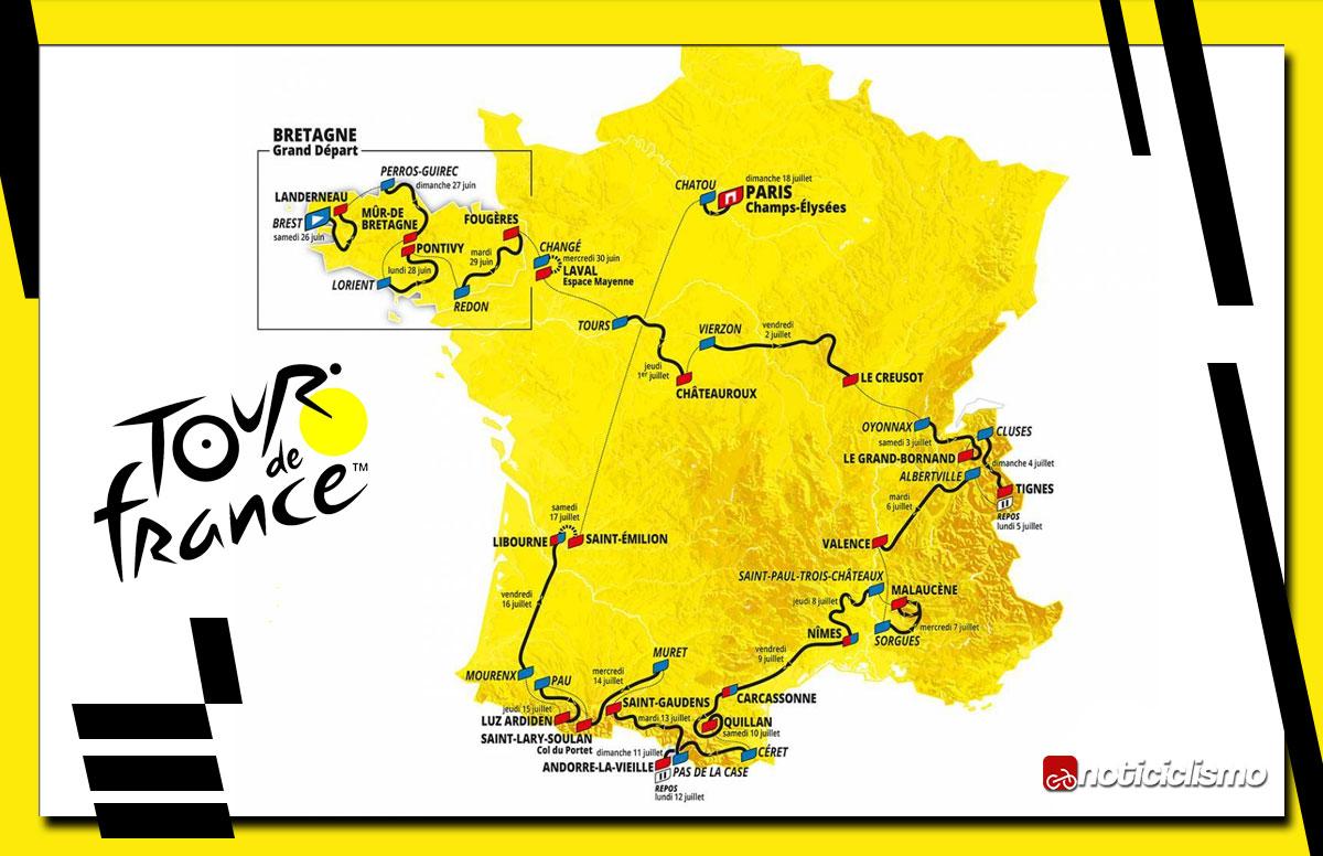 Recorrido del Tour de Francia 2021